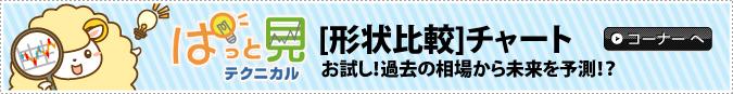 ぱっと見テクニカルチャート