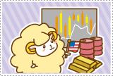 NYダウ・金・原油のチャート