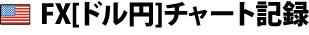 FX[ドル円]チャート記録
